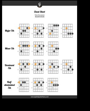 Seventh chords thumbnail