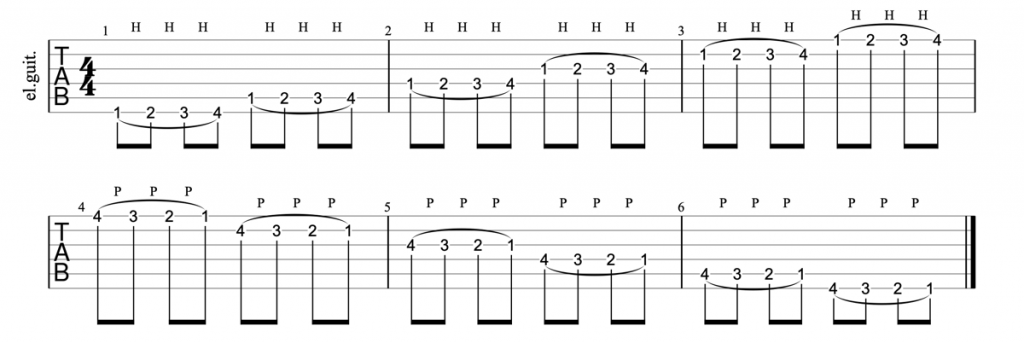 Chromatic hammer-on and pull-off exercise guitar tab