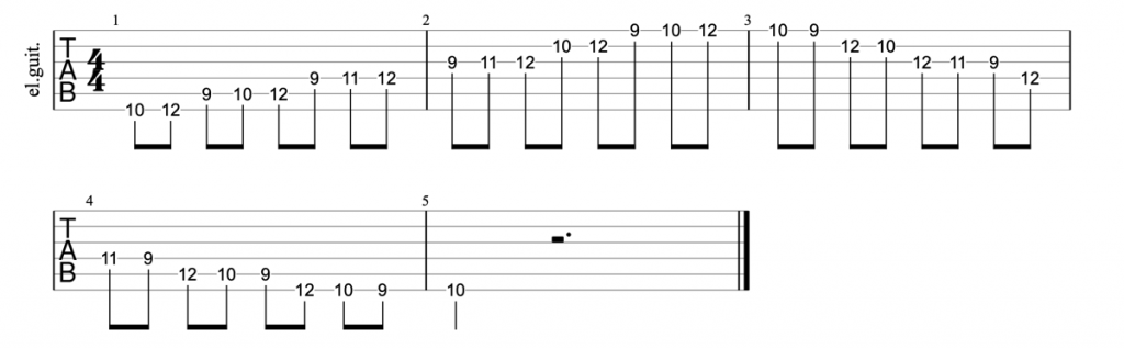 Guitar tab for position 1 of the d major scale