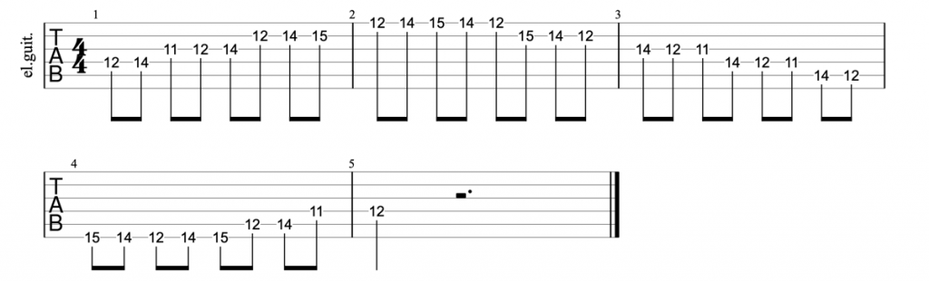 Guitar tab for position 2 of the d major scale