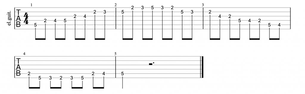 Guitar tab for position 3 of the d major scale