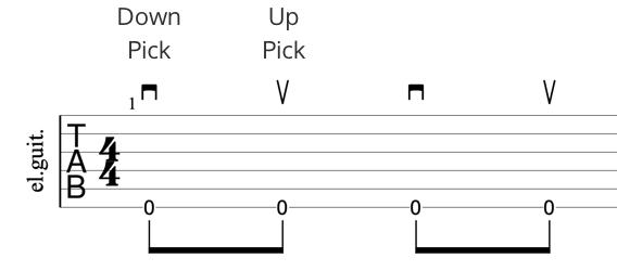 Guitar tab picking direction diagram