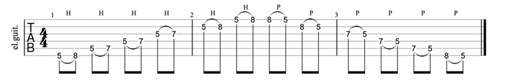 Hammer-on and pull-off pentatonic exercise guitar tab