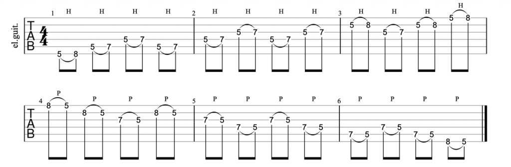 Pentatonic hammer-on and pull-off exercises guitar tab