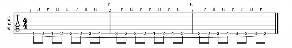 Guitar tab for hammer on and pull off exercises