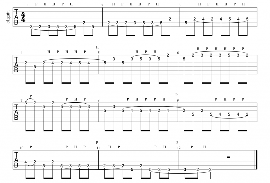 Guitar tab for major scale hammer-on pull-off exercise.