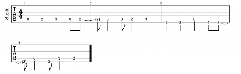 Judas Priest Breaking the Law riff guitar tab